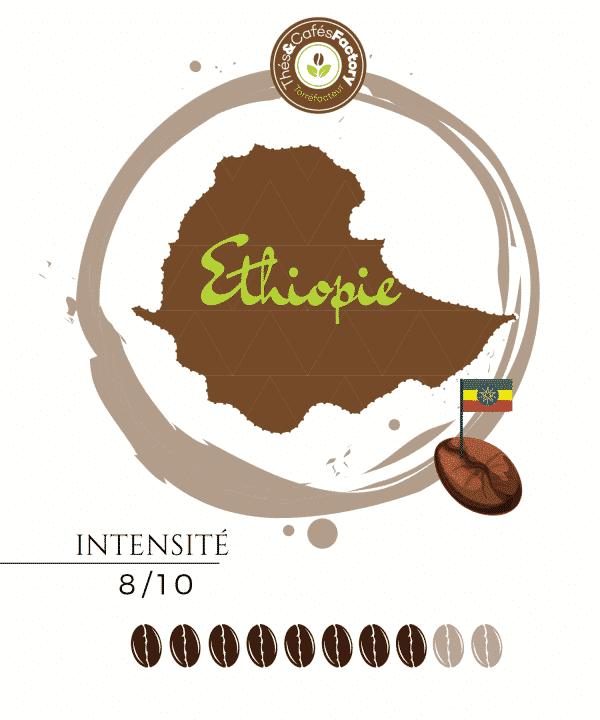 Café d'Ethiopie